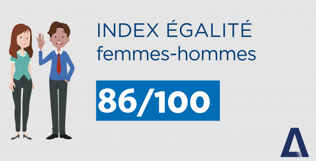 Index Egalité F H 2019